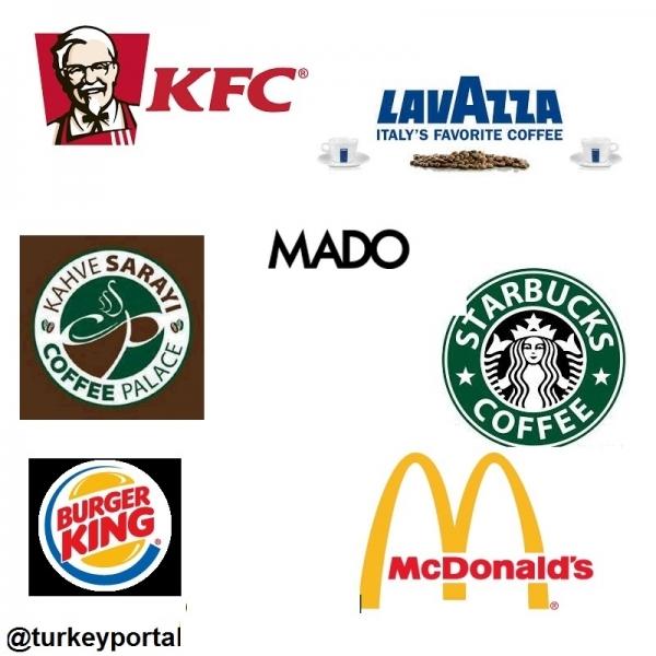 یک پیشنهاد عالی برای شروع کسب و کاری پر سود در ترکیه