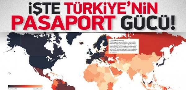 با پاسپورت ترکیه بدون ویزا به چند کشور می تونید سفر کنید؟