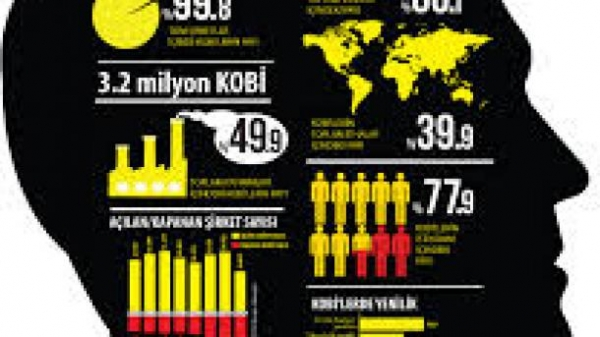 تخصیص اعتبار مالی 5 میلیارد لیره ای با بهره ای کمتر از 10 درصد به موسسات کوچک و متوسط