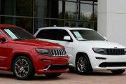 خرید ماشین در ترکیه و قیمت برندهای مختلف ماشین در ترکیه