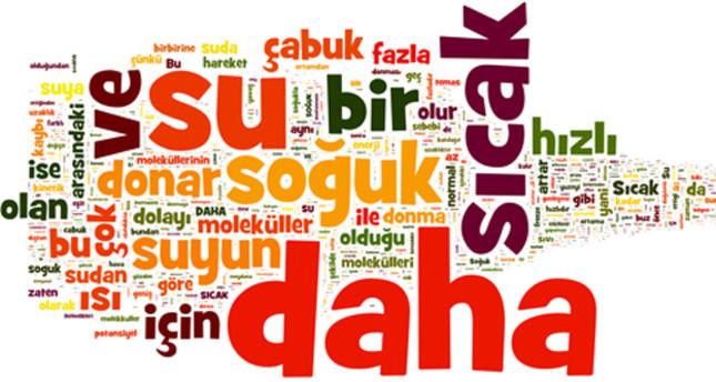 دیکشنری همراه برای خرید در ترکیه